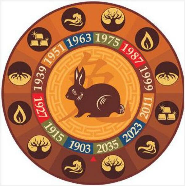 Точный прогноз, составленный монахами Тибета сотни лет тому назад!