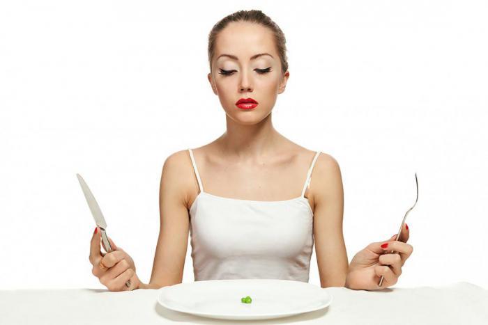 Голодать два дня в неделю? На самом деле это неплохая диета!