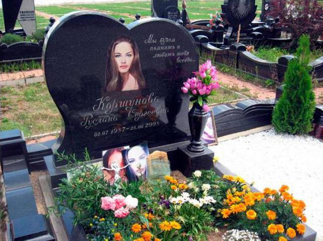 Руслана Коршунова: биография, причина смерти