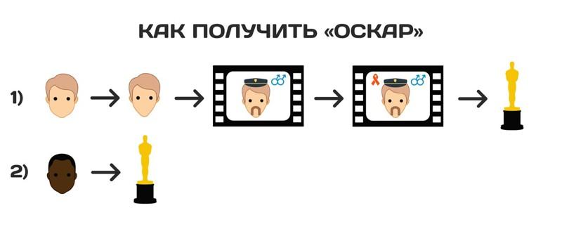Какрусские на
