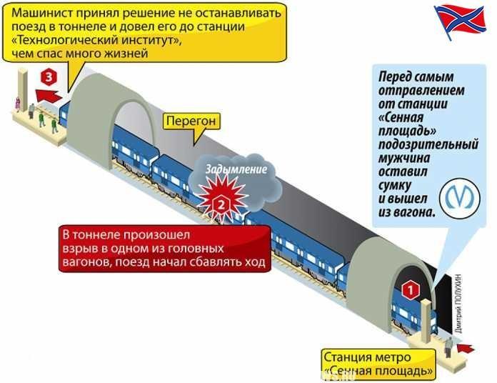 Машиниста взорванного поезда питерского метро представят кнаграде