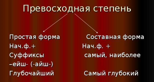 Сравнительная степень прилагательного в русском языке: упражнения, таблица
