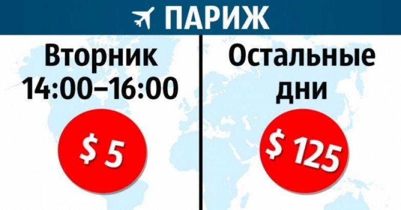 6 способов купить билет на самолет по цене билета в кино!