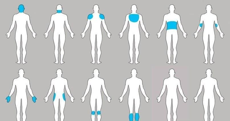 12 сигналов нашего тела о внутренних эмоциональных проблемах