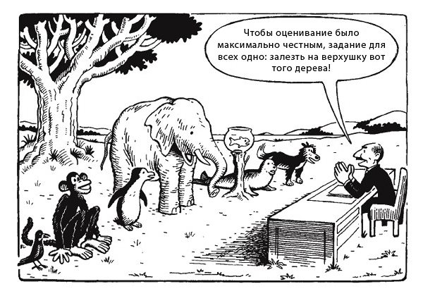 Современная система обучения одним изображением