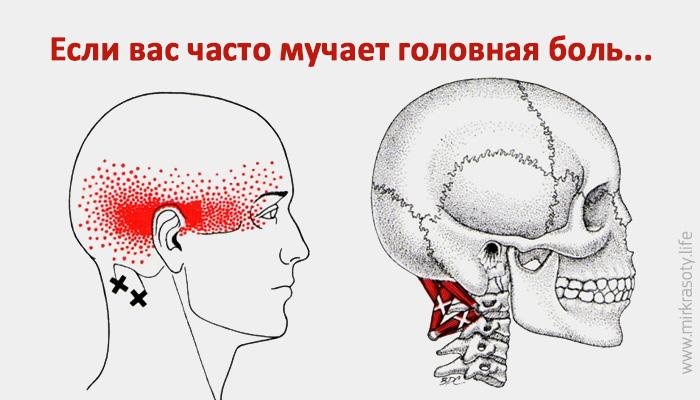Головокружение ломота в костях головная боль